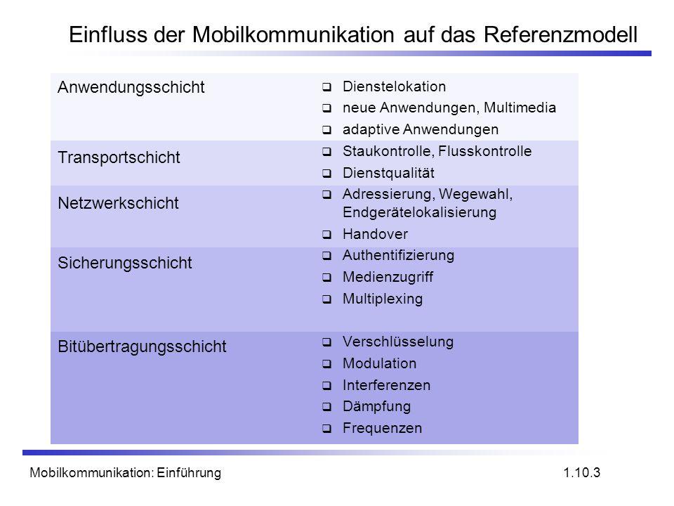 Mobilkommunikation: Einführung Einfluss der Mobilkommunikation auf das Referenzmodell Dienstelokation neue Anwendungen, Multimedia adaptive Anwendunge
