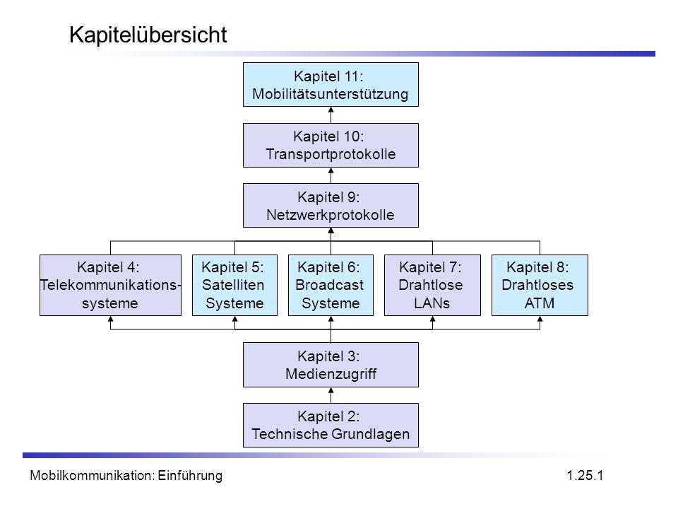 Mobilkommunikation: Einführung Kapitelübersicht Kapitel 2: Technische Grundlagen Kapitel 3: Medienzugriff Kapitel 4: Telekommunikations- systeme Kapit