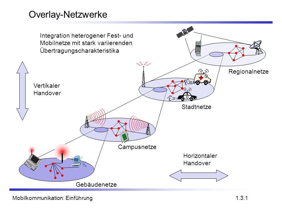 Mobilkommunikation: Einführung Overlay-Netzwerke Regionalnetze Stadtnetze Campusnetze Gebäudenetze Vertikaler Handover Horizontaler Handover Integrati