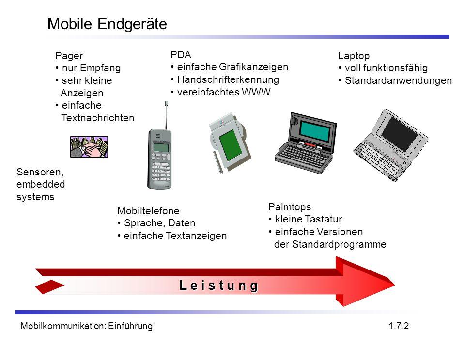 Mobilkommunikation: Einführung Mobile Endgeräte L e i s t u n g Pager nur Empfang sehr kleine Anzeigen einfache Textnachrichten Mobiltelefone Sprache,