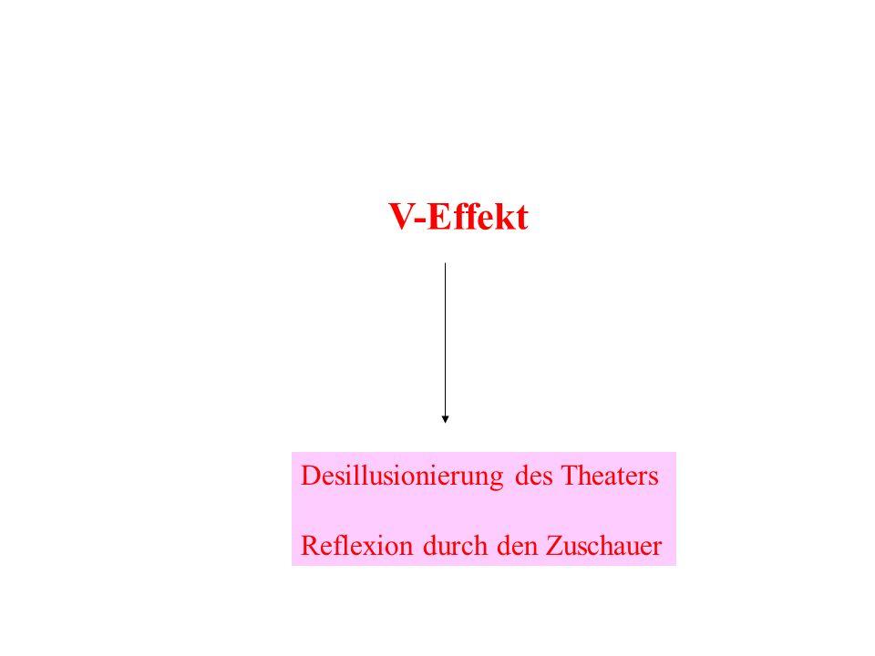 V-Effekt Desillusionierung des Theaters Reflexion durch den Zuschauer