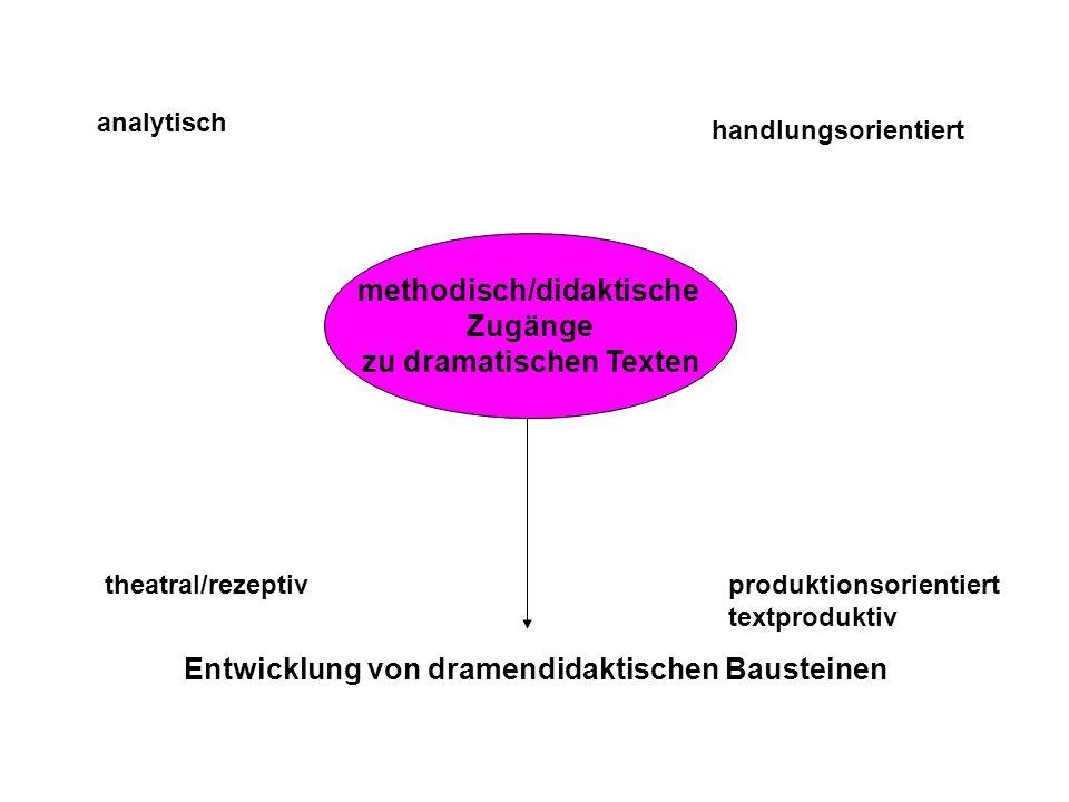 Der dramatische Text unterscheidet sich von den epischen und lyrischen Texten vor allem durch seine Plurimedialität der Textpräsentation.dramatische Textepischenlyrischen Betrachtet man einen dramatischen Text genauer, kann man feststellen, dass es im Grunde genommen zwei verschiedene Textschichten gibt: den in der Regel schriftlich niedergelegten Dramentext (= sprachlich fixiertes Textsubstrat) die szenische Bühnenrealisierung (entweder vom Textsubstrat als explizite oder implizite Bühnenanweisung unmittelbar gefordert oder bei der Inszenierung hinzugetan ) Beide Komponenten zusammen machen den dramatischen Text zu einem szenisch realisierten Text.