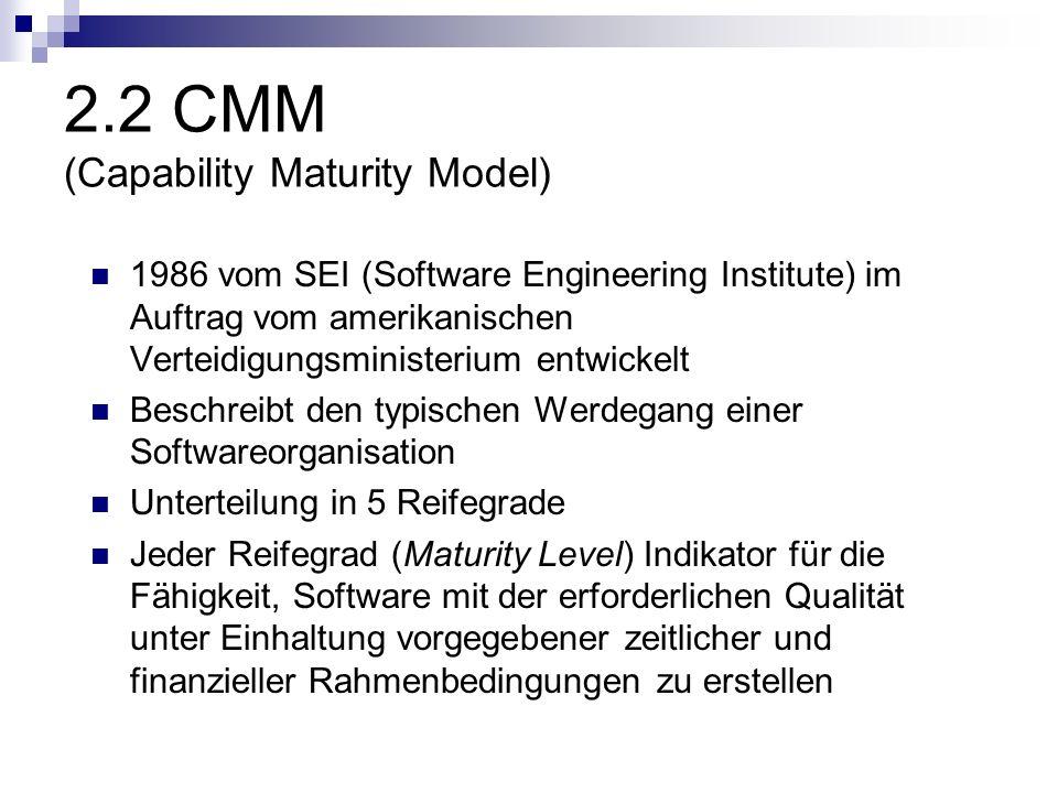 2.2 CMM (Capability Maturity Model) 1986 vom SEI (Software Engineering Institute) im Auftrag vom amerikanischen Verteidigungsministerium entwickelt Be
