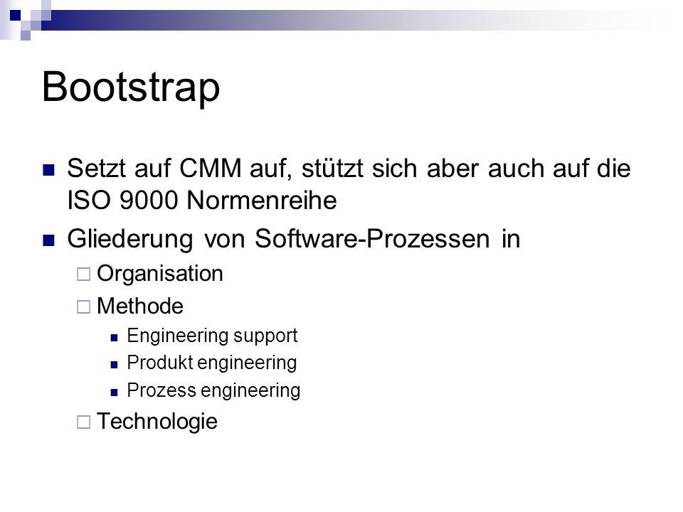 Bootstrap Setzt auf CMM auf, stützt sich aber auch auf die ISO 9000 Normenreihe Gliederung von Software-Prozessen in Organisation Methode Engineering