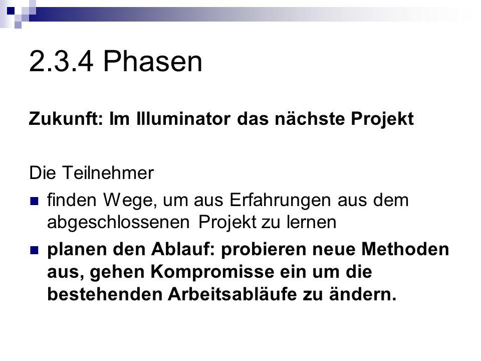 2.3.4 Phasen Zukunft: Im Illuminator das nächste Projekt Die Teilnehmer finden Wege, um aus Erfahrungen aus dem abgeschlossenen Projekt zu lernen plan