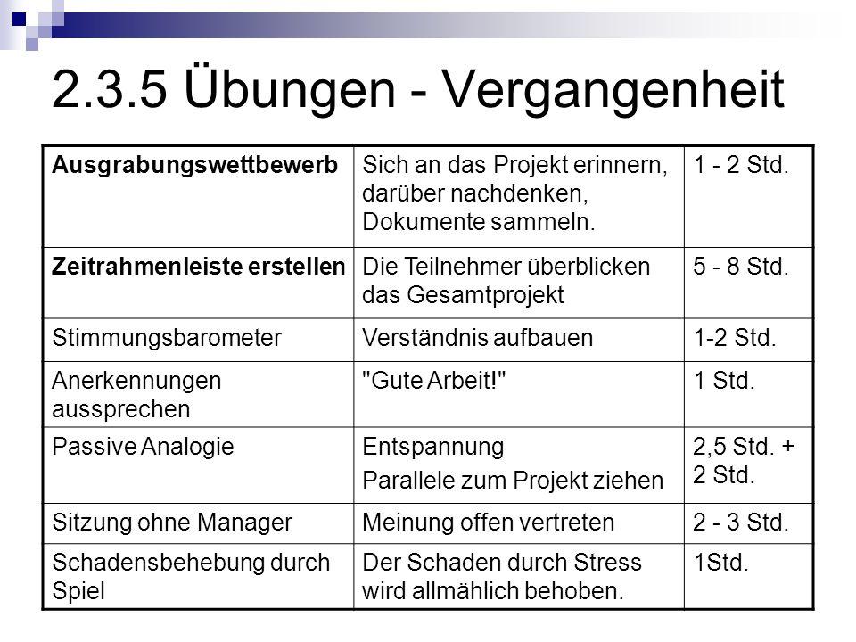 2.3.5 Übungen - Vergangenheit AusgrabungswettbewerbSich an das Projekt erinnern, darüber nachdenken, Dokumente sammeln. 1 - 2 Std. Zeitrahmenleiste er