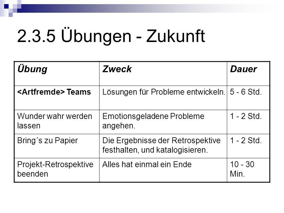 2.3.5 Übungen - Zukunft ÜbungZweckDauer TeamsLösungen für Probleme entwickeln.5 - 6 Std. Wunder wahr werden lassen Emotionsgeladene Probleme angehen.