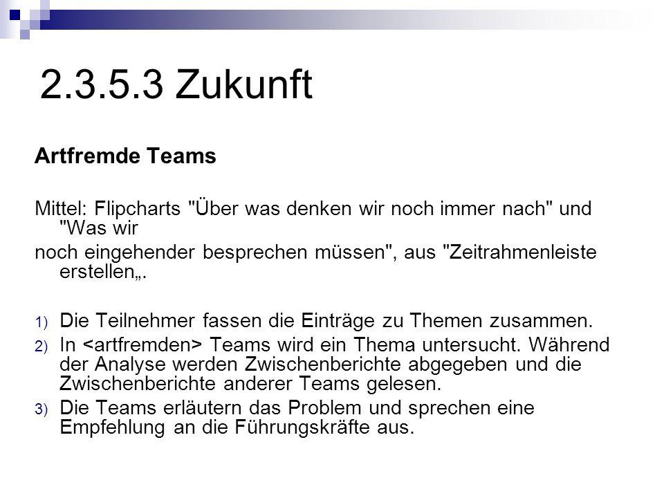 2.3.5.3 Zukunft Artfremde Teams Mittel: Flipcharts