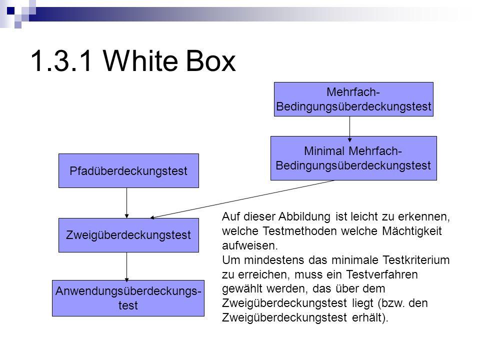 1.3.1 White Box Pfadüberdeckungstest Anwendungsüberdeckungs- test Zweigüberdeckungstest Mehrfach- Bedingungsüberdeckungstest Minimal Mehrfach- Bedingu