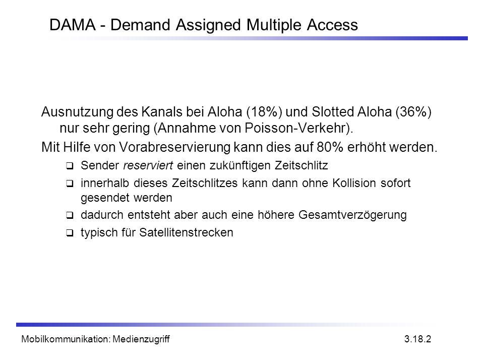 Mobilkommunikation: Medienzugriff DAMA - Demand Assigned Multiple Access Ausnutzung des Kanals bei Aloha (18%) und Slotted Aloha (36%) nur sehr gering