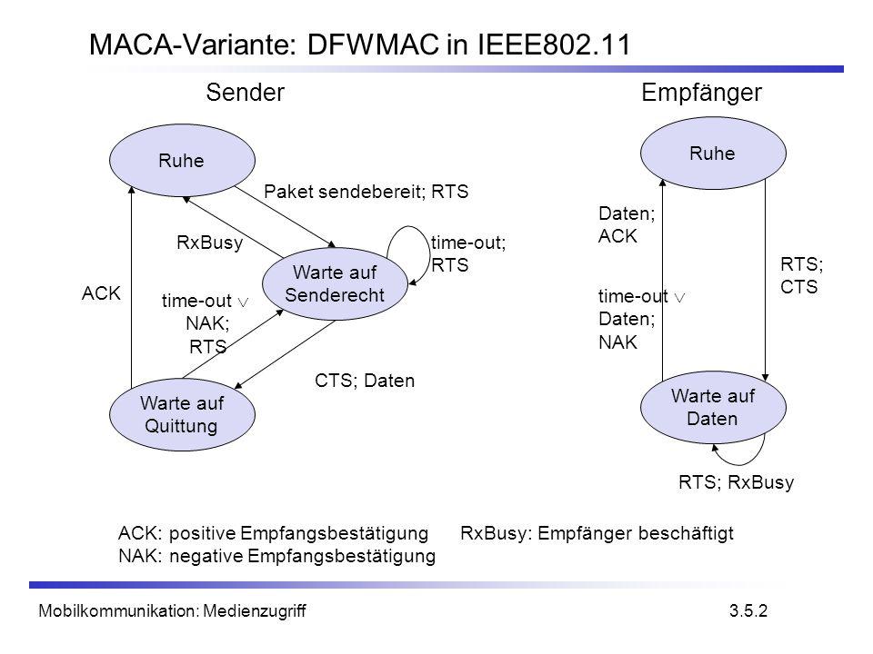Mobilkommunikation: Medienzugriff MACA-Variante: DFWMAC in IEEE802.11 Ruhe Warte auf Senderecht Warte auf Quittung SenderEmpfänger Paket sendebereit;