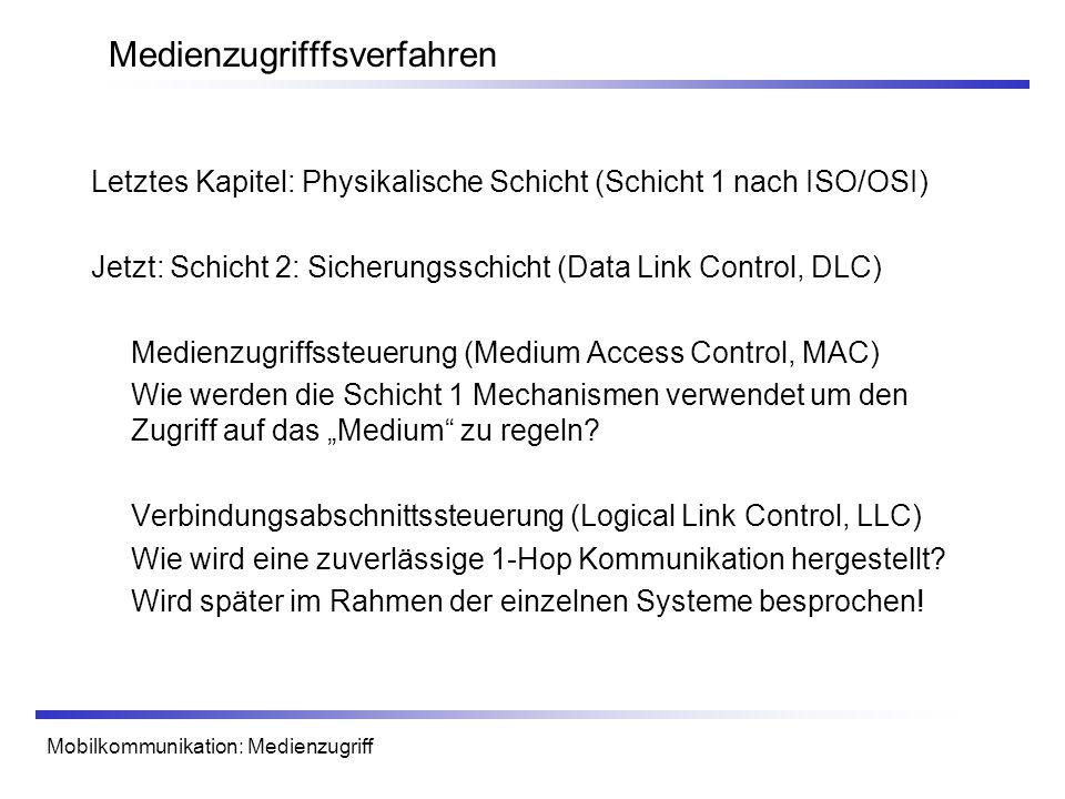 Mobilkommunikation: Medienzugriff Medienzugrifffsverfahren Letztes Kapitel: Physikalische Schicht (Schicht 1 nach ISO/OSI) Jetzt: Schicht 2: Sicherung