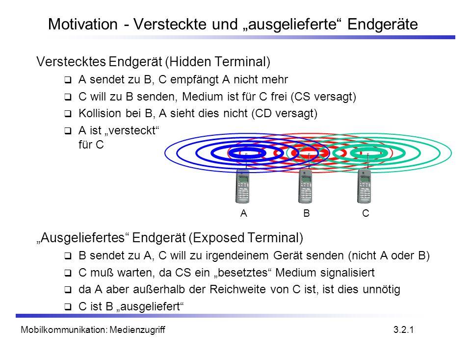 Mobilkommunikation: Medienzugriff Verstecktes Endgerät (Hidden Terminal) A sendet zu B, C empfängt A nicht mehr C will zu B senden, Medium ist für C f