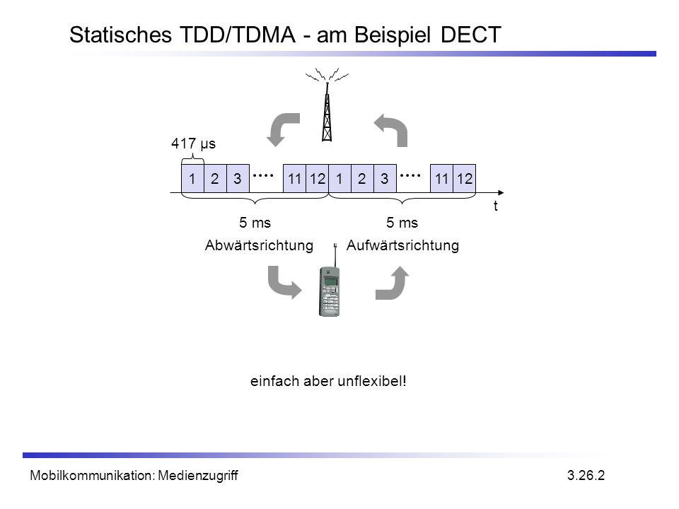 Mobilkommunikation: Medienzugriff Statisches TDD/TDMA - am Beispiel DECT 12311121231112 t AbwärtsrichtungAufwärtsrichtung 417 µs 3.26.2 5 ms5 ms5 ms5