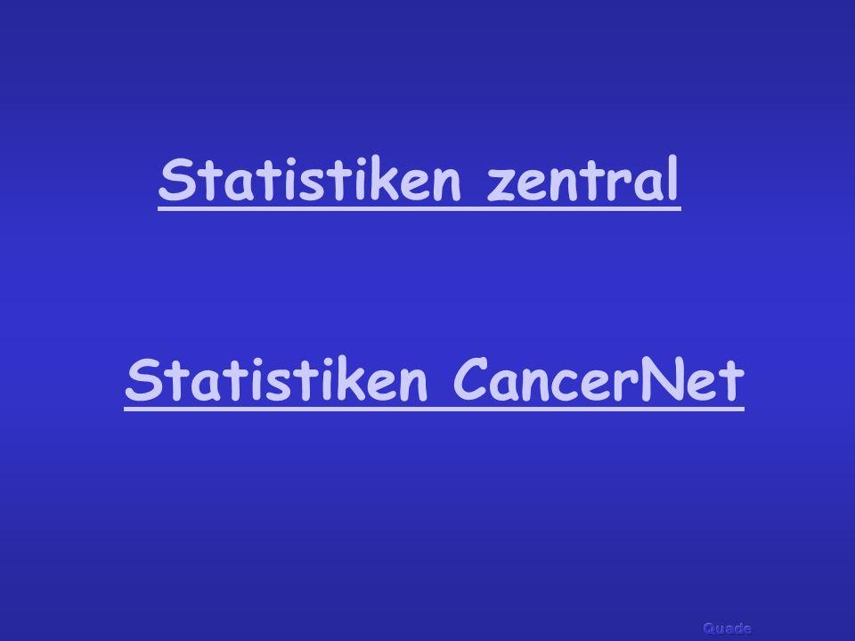 Statistiken zentral Statistiken CancerNet