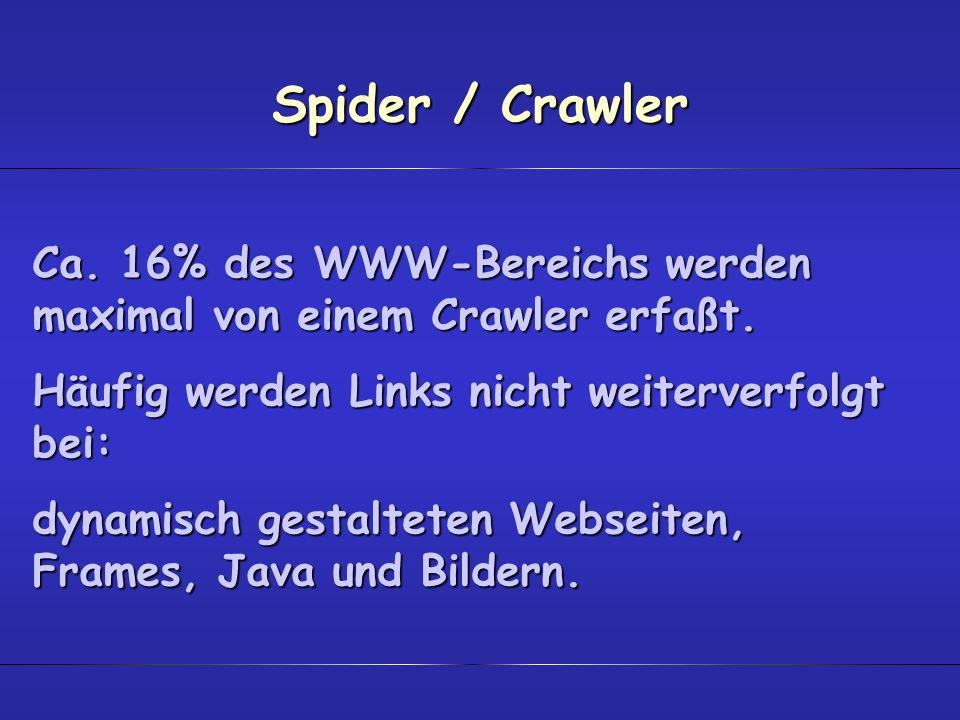 Spider / Crawler Ca. 16% des WWW-Bereichs werden maximal von einem Crawler erfaßt. Häufig werden Links nicht weiterverfolgt bei: dynamisch gestalteten