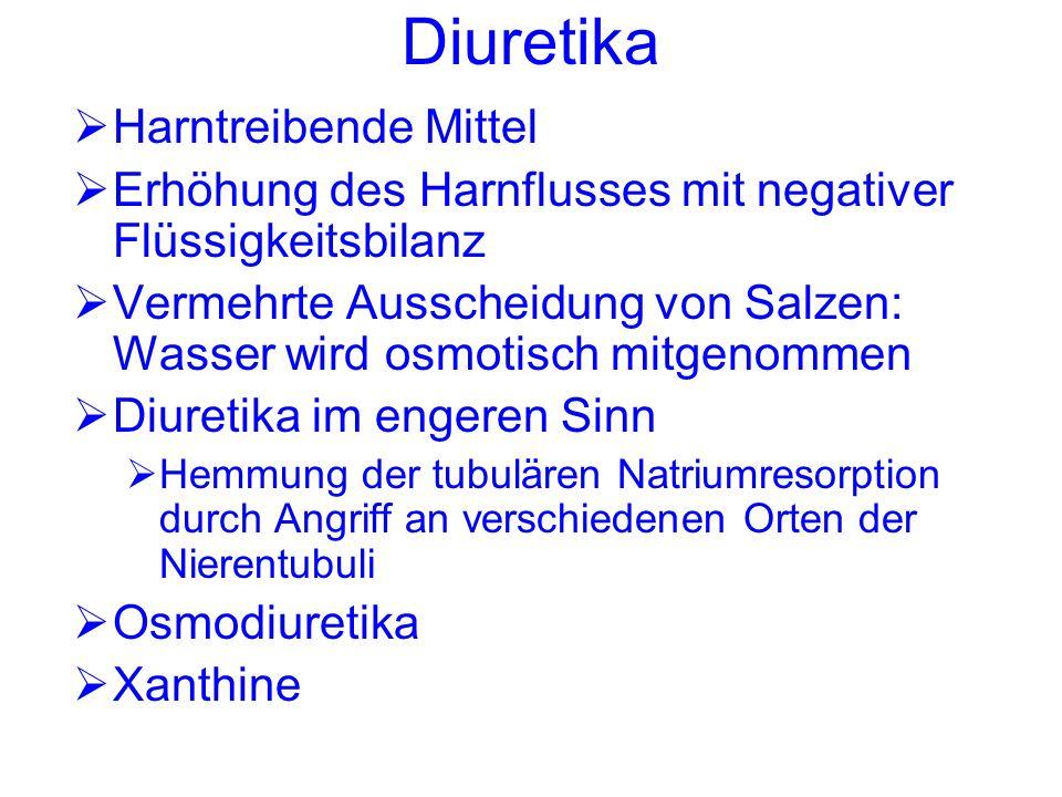 Indikationen für Diuretika Ödeme in der Regel langsam ausschwemmen Hypertonie, bes.