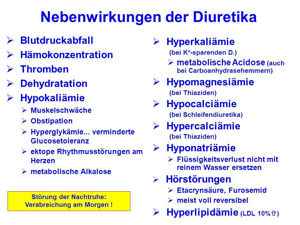 Nebenwirkungen der Diuretika Blutdruckabfall Hämokonzentration Thromben Dehydratation Hypokaliämie Muskelschwäche Obstipation Hyperglykämie... vermind