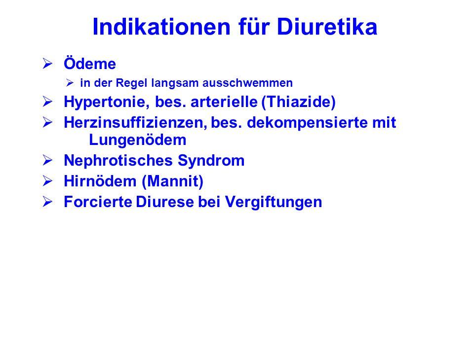 Indikationen für Diuretika Ödeme in der Regel langsam ausschwemmen Hypertonie, bes. arterielle (Thiazide) Herzinsuffizienzen, bes. dekompensierte mit