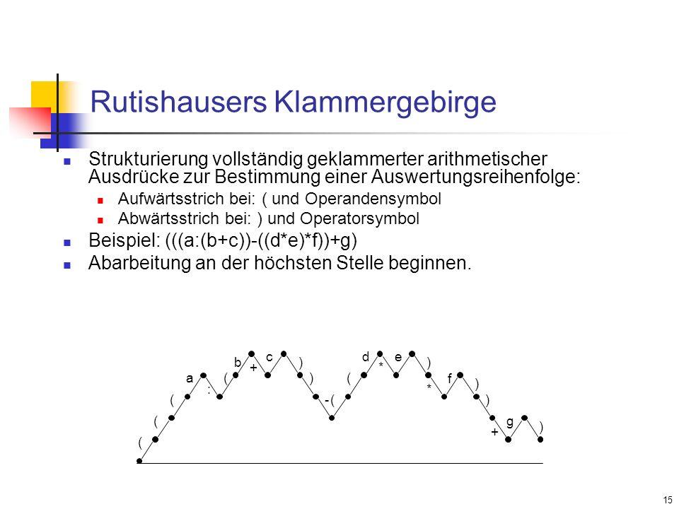 15 Rutishausers Klammergebirge Strukturierung vollständig geklammerter arithmetischer Ausdrücke zur Bestimmung einer Auswertungsreihenfolge: Aufwärtss