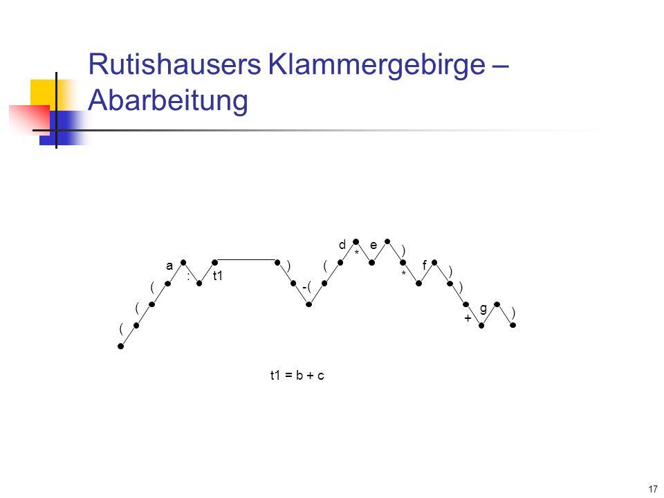 17 Rutishausers Klammergebirge – Abarbeitung ( ( ( a :t1 ) - ( ( d e * ) * f ) ) + g ) t1 = b + c