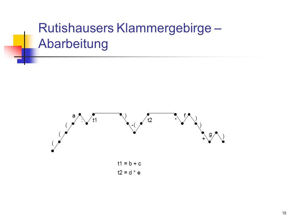 18 Rutishausers Klammergebirge – Abarbeitung ( ( ( a :t1 ) - ( t2* f ) ) + g ) t1 = b + c t2 = d * e