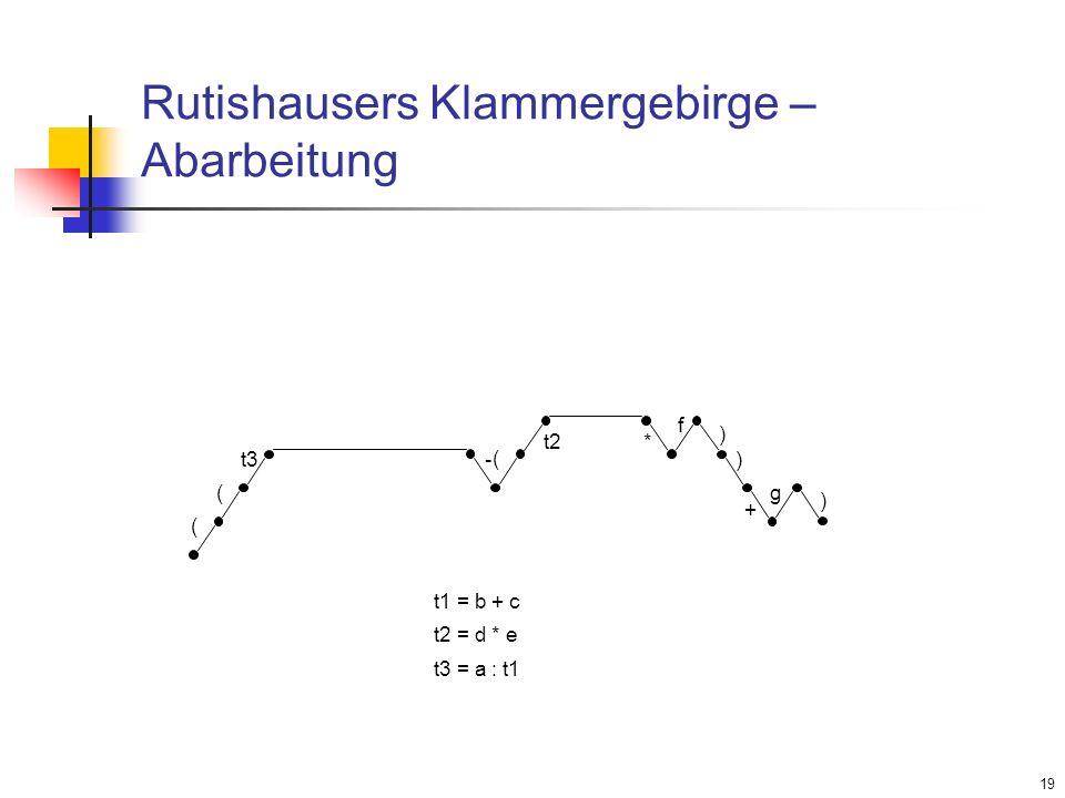 19 Rutishausers Klammergebirge – Abarbeitung ( ( t3- ( t2* f ) ) + g ) t1 = b + c t2 = d * e t3 = a : t1