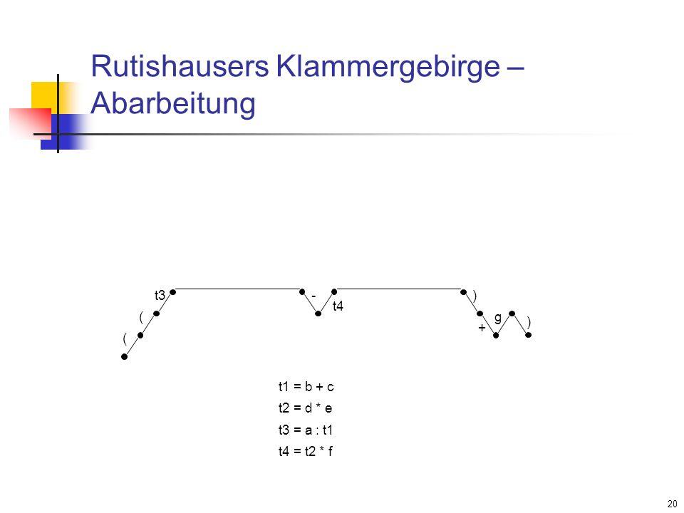 20 Rutishausers Klammergebirge – Abarbeitung ( ( t3- t4 ) + g ) t1 = b + c t2 = d * e t3 = a : t1 t4 = t2 * f