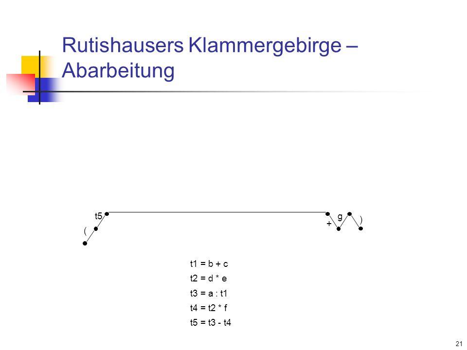 21 Rutishausers Klammergebirge – Abarbeitung ( t5 + g ) t1 = b + c t2 = d * e t3 = a : t1 t4 = t2 * f t5 = t3 - t4