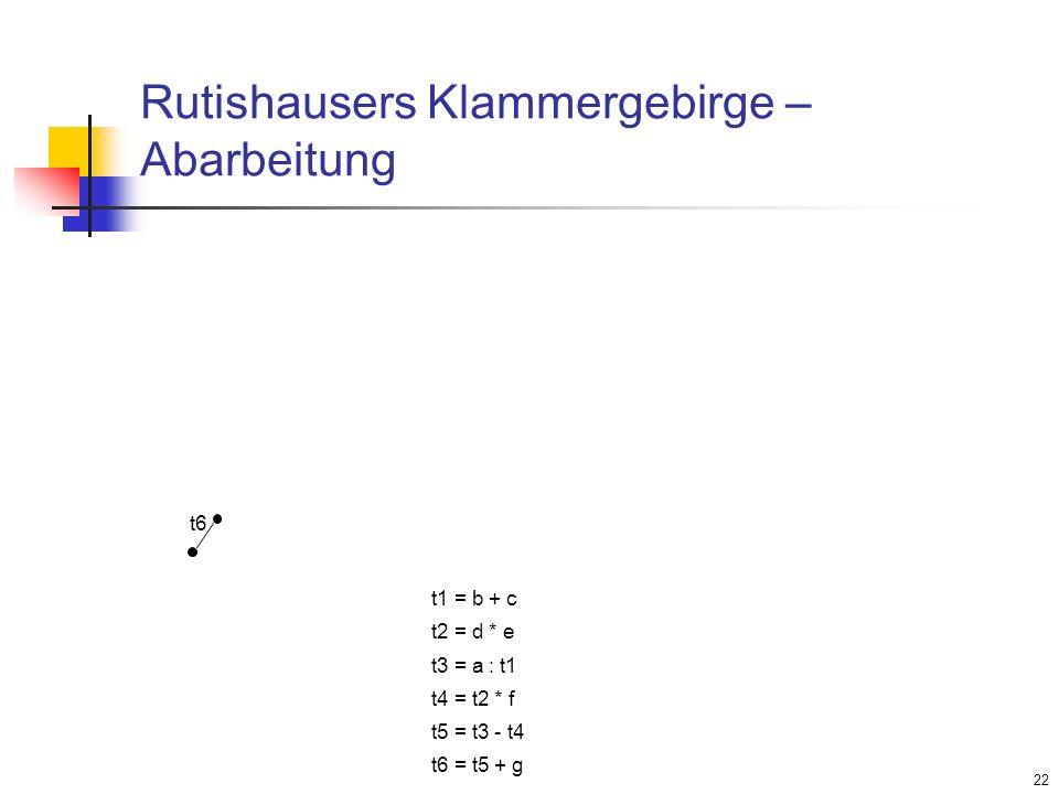 22 Rutishausers Klammergebirge – Abarbeitung t6 t1 = b + c t2 = d * e t3 = a : t1 t4 = t2 * f t5 = t3 - t4 t6 = t5 + g
