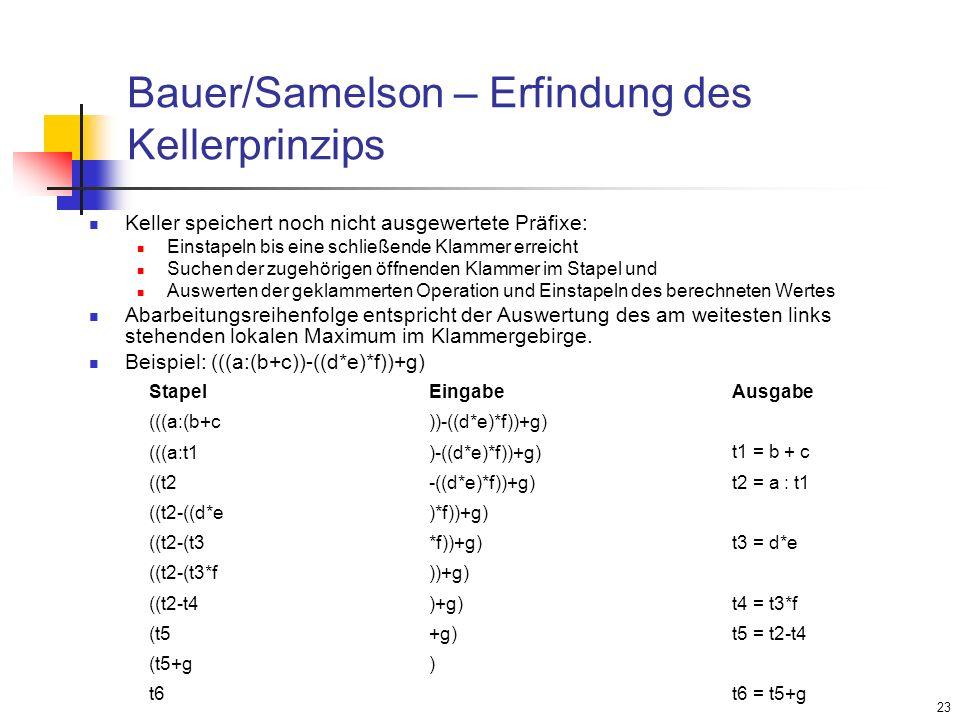 23 Bauer/Samelson – Erfindung des Kellerprinzips Keller speichert noch nicht ausgewertete Präfixe: Einstapeln bis eine schließende Klammer erreicht Su