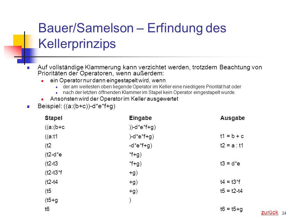 24 Bauer/Samelson – Erfindung des Kellerprinzips Auf vollständige Klammerung kann verzichtet werden, trotzdem Beachtung von Prioritäten der Operatoren