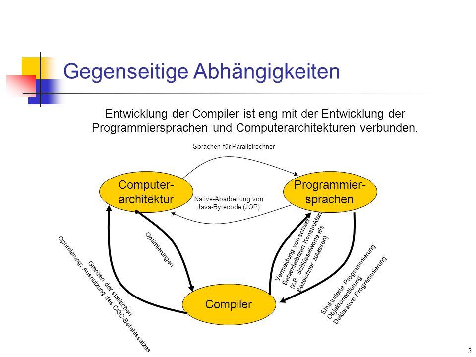 3 Gegenseitige Abhängigkeiten Computer- architektur Programmier- sprachen Compiler Strukturierte Programmierung Objektorientierung Deklarative Program