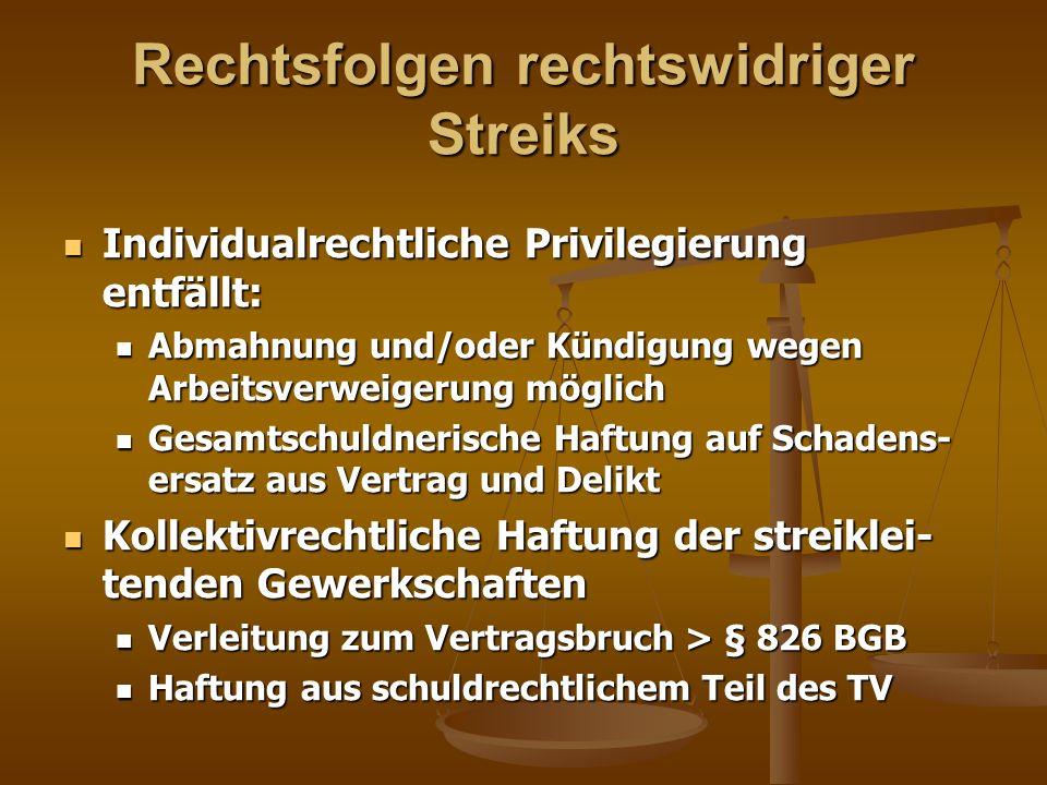 Rechtsfolgen rechtswidriger Streiks Individualrechtliche Privilegierung entfällt: Individualrechtliche Privilegierung entfällt: Abmahnung und/oder Kün