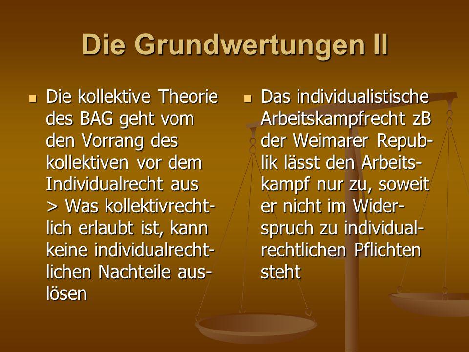 Die Grundwertungen II Die kollektive Theorie des BAG geht vom den Vorrang des kollektiven vor dem Individualrecht aus > Was kollektivrecht- lich erlau