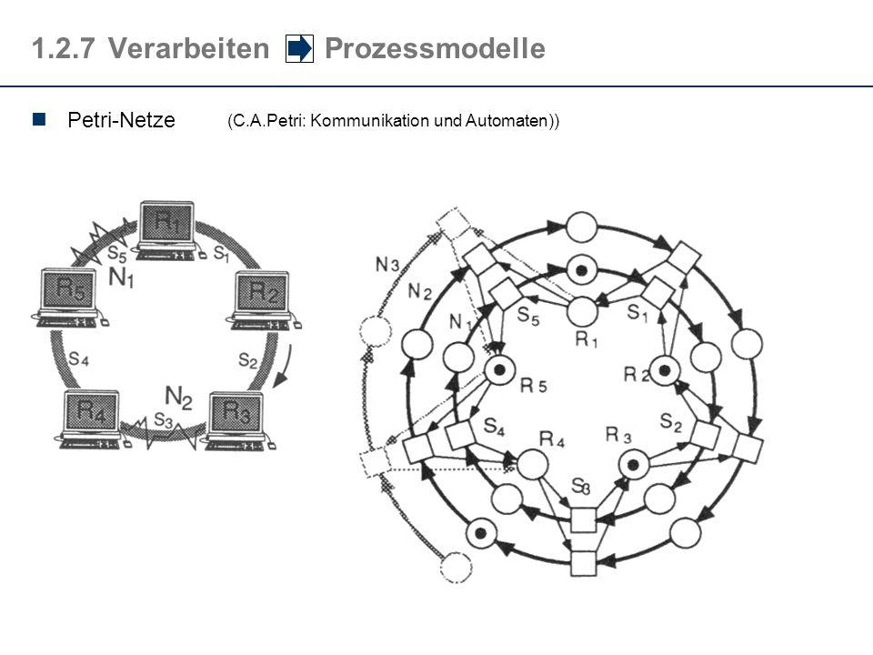 1.2.7Verarbeiten Prozessmodelle Petri-Netze (C.A.Petri: Kommunikation und Automaten))