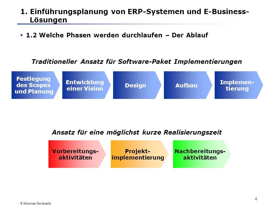 © Sebastian Grodzietzki 4 1.2 Welche Phasen werden durchlaufen – Der Ablauf Traditioneller Ansatz für Software-Paket Implementierungen Ansatz für eine möglichst kurze Realisierungszeit 1.