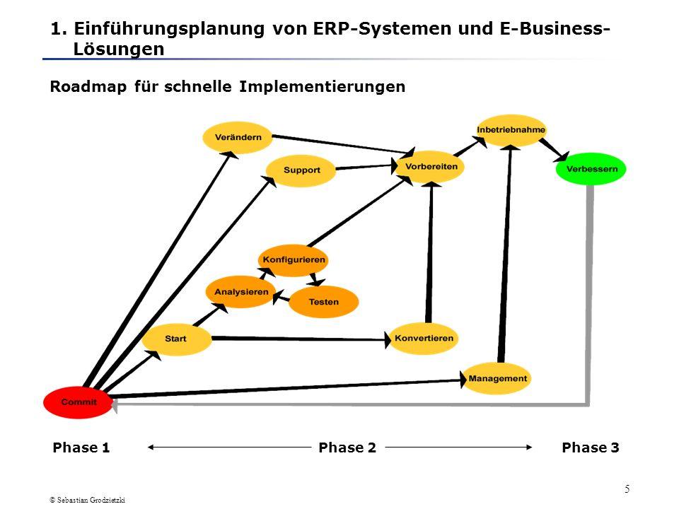 © Sebastian Grodzietzki 4 1.2 Welche Phasen werden durchlaufen – Der Ablauf Traditioneller Ansatz für Software-Paket Implementierungen Ansatz für eine