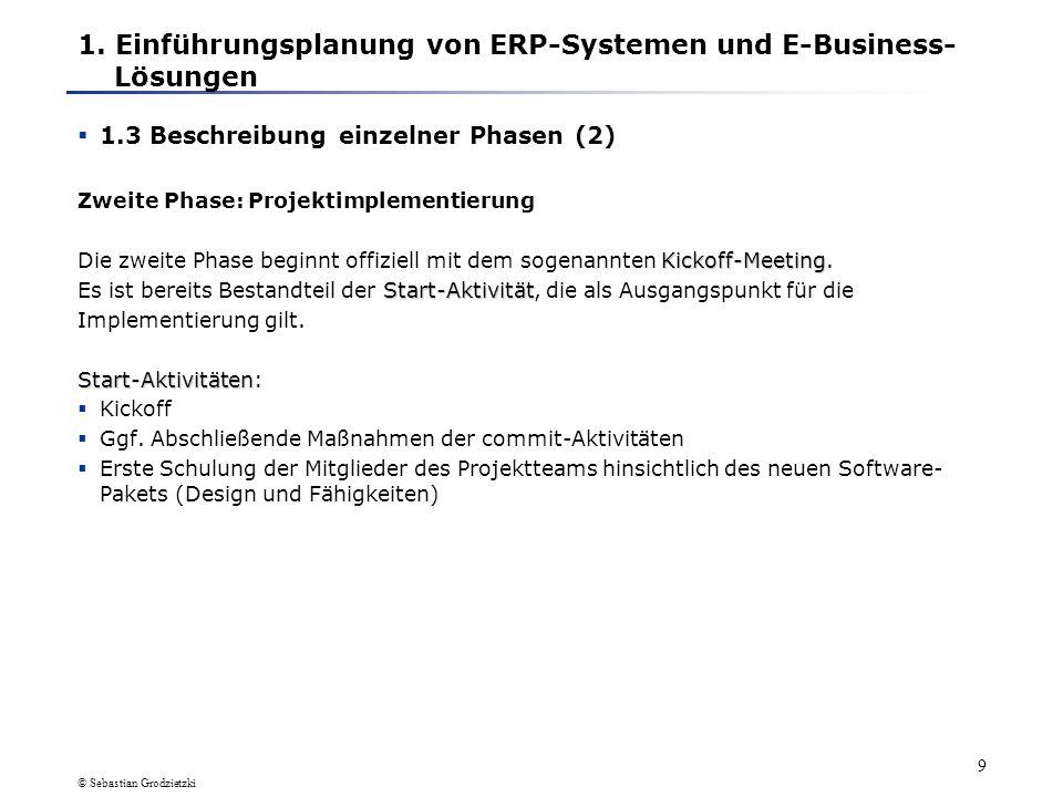© Sebastian Grodzietzki 59 Übersicht: Anbieter von Standardsoftware Marktanteile (1) ERP-Anbieter in Deutschland 1999 PositionAnbieterMarktanteil 1.SAP54,8 % 2.Baan4,0 % 3.Brain Int.3,2 % 4.Navision2,1 % 5.Infor2,0 % 6.Oracle1,8 % 7.J.D.