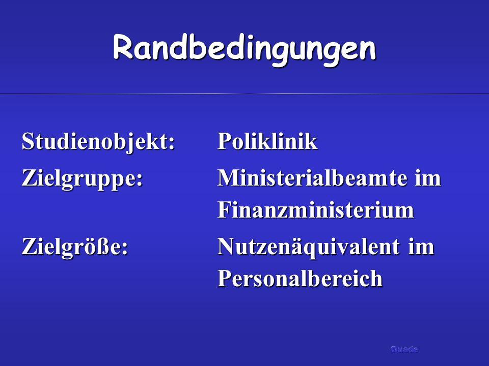 Randbedingungen Studienobjekt:Poliklinik Zielgruppe:Ministerialbeamte im Finanzministerium Zielgröße:Nutzenäquivalent im Personalbereich