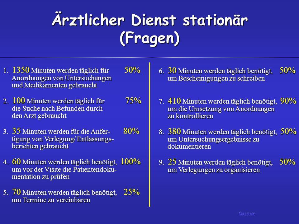 Ärztlicher Dienst stationär (Fragen) 1.