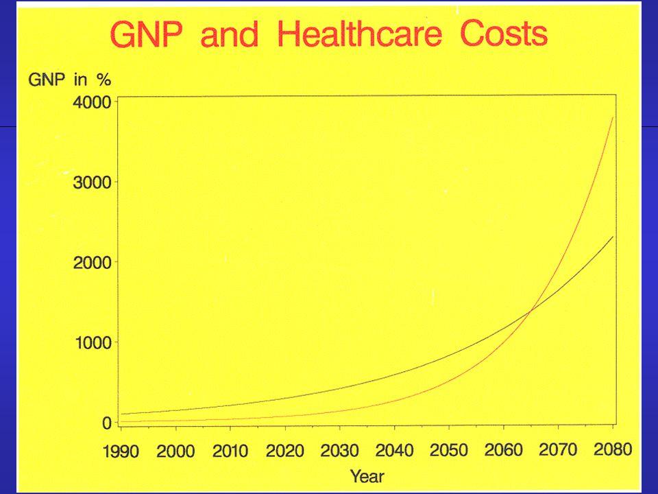 Krankenhäuser Finanzierung Was gibt es sonst noch.