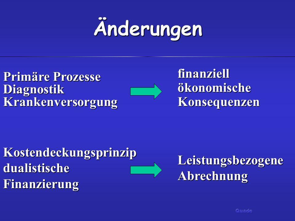 Änderungen Primäre Prozesse Diagnostik Krankenversorgung Kostendeckungsprinzip dualistische Finanzierung finanziell ökonomische Konsequenzen Leistungs