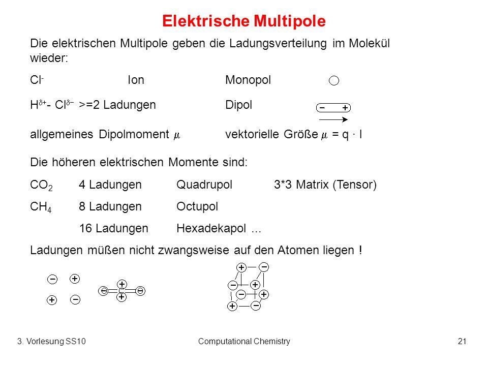 3. Vorlesung SS10Computational Chemistry21 Elektrische Multipole Die elektrischen Multipole geben die Ladungsverteilung im Molekül wieder: Cl - IonMon