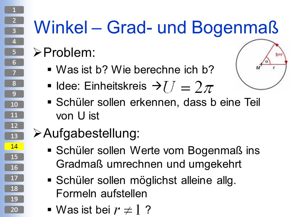 Winkel – Grad- und Bogenmaß Problem: Was ist b? Wie berechne ich b? Idee: Einheitskreis Schüler sollen erkennen, dass b eine Teil von U ist Aufgabeste