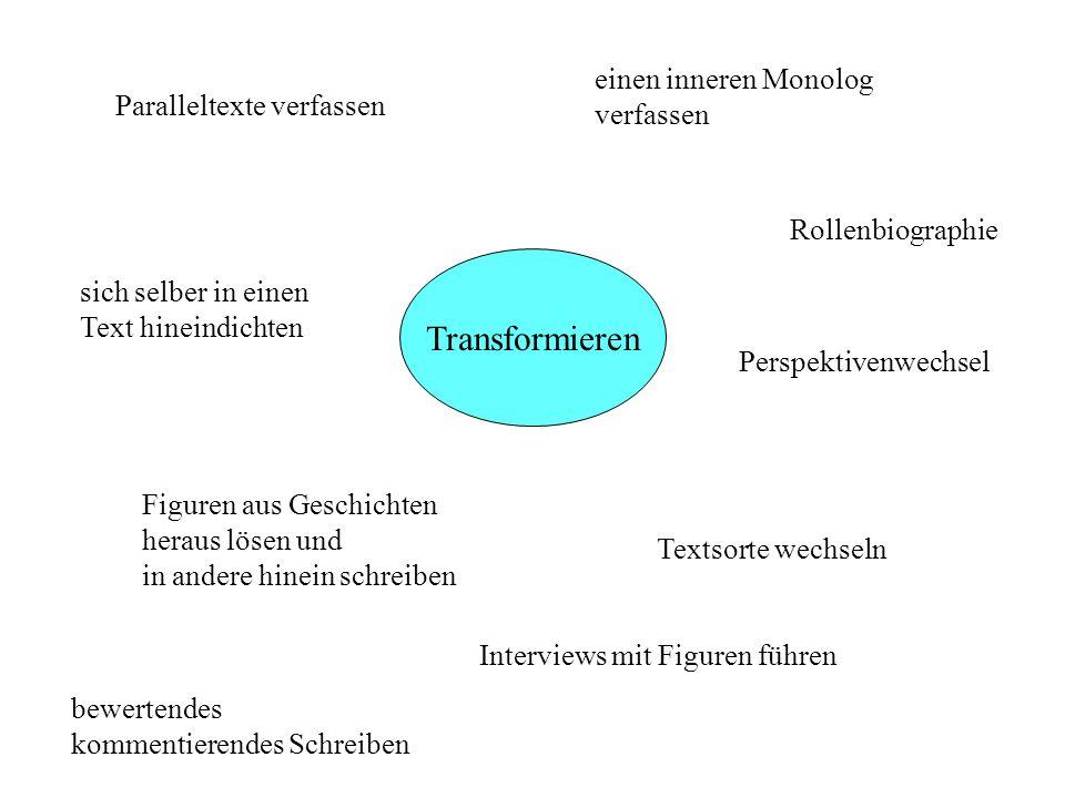 Transformieren Paralleltexte verfassen einen inneren Monolog verfassen Rollenbiographie Perspektivenwechsel Textsorte wechseln sich selber in einen Te