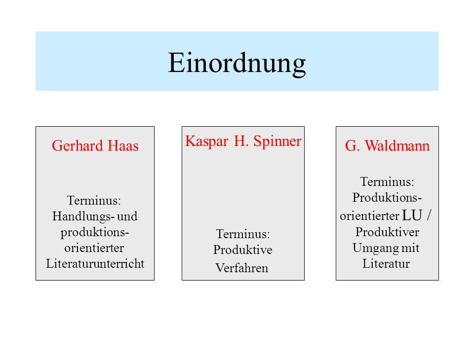 Einordnung Gerhard Haas Terminus: Handlungs- und produktions- orientierter Literaturunterricht Kaspar H. Spinner Terminus: Produktive Verfahren G. Wal