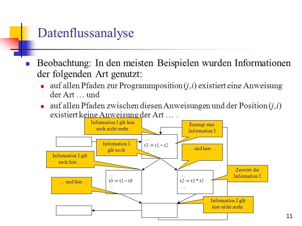 11 Datenflussanalyse Beobachtung: In den meisten Beispielen wurden Informationen der folgenden Art genutzt: auf allen Pfaden zur Programmposition (j,i