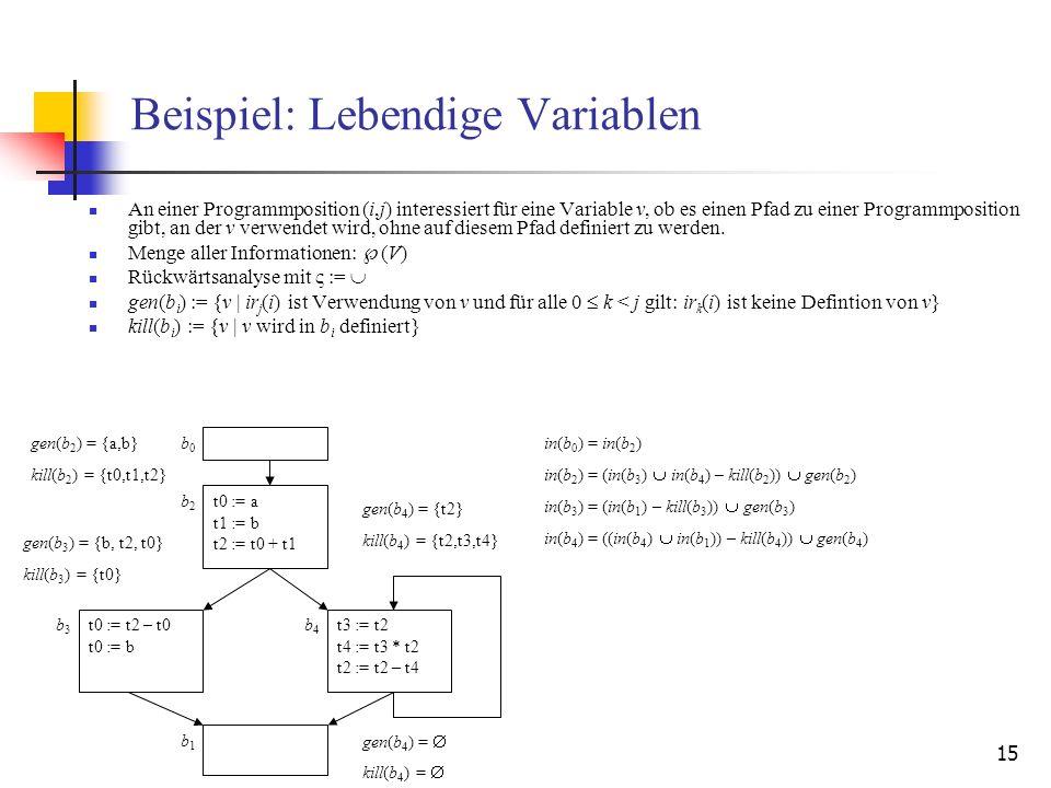 15 Beispiel: Lebendige Variablen An einer Programmposition (i,j) interessiert für eine Variable v, ob es einen Pfad zu einer Programmposition gibt, an