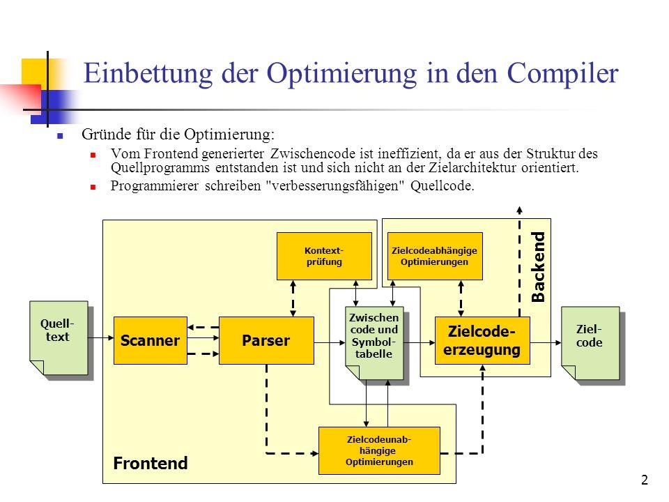 3 Klassifizierung der Optimierung Eliminierung redun- danter Berechnungen, Berechnung konstanter Ausdrücke, Codeverschiebung LokalGlobal Maschinenunabhängig Maschinenabhängig Registerplanung Eliminierung redun- danter Berechnungen, Berechnung konstanter Ausdrücke Registerplanung, Zielcodeauswahl